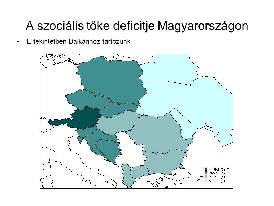 A szociális tőke deficitje Magyarországon