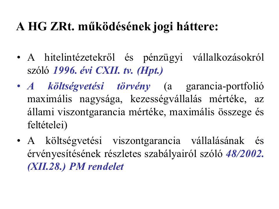 A HG ZRt. működésének jogi háttere: