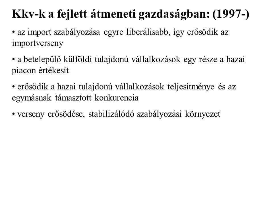 Kkv-k a fejlett átmeneti gazdaságban: (1997-)
