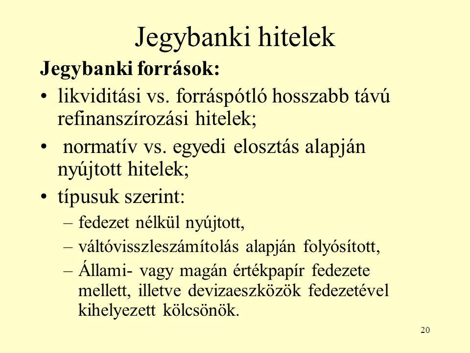 Jegybanki hitelek Jegybanki források: