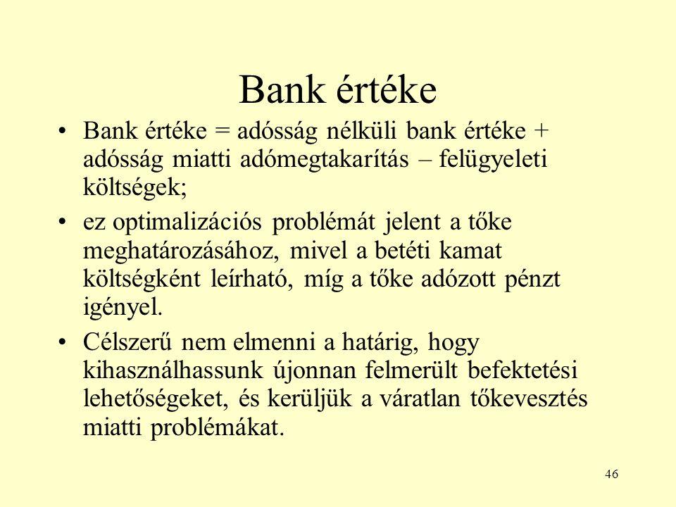 Bank értéke Bank értéke = adósság nélküli bank értéke + adósság miatti adómegtakarítás – felügyeleti költségek;