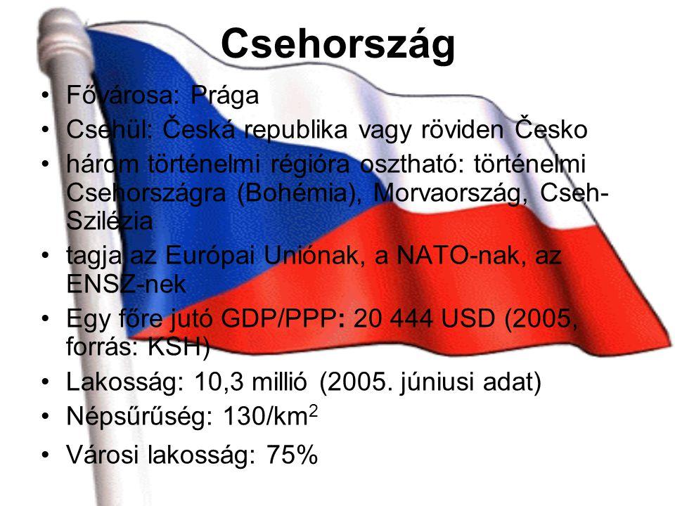Csehország Fővárosa: Prága Csehül: Česká republika vagy röviden Česko