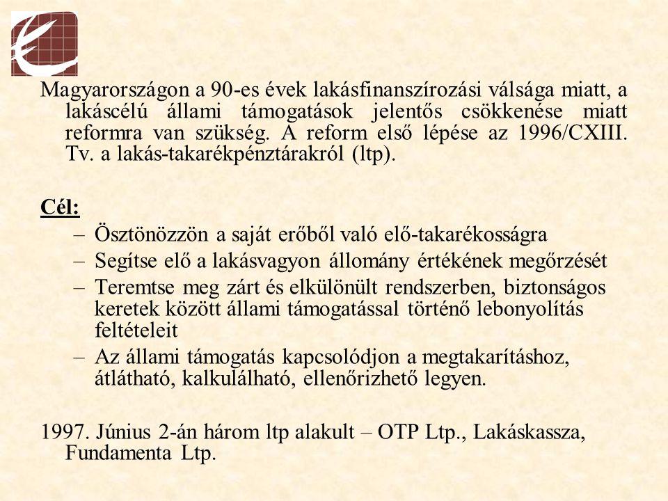Magyarországon a 90-es évek lakásfinanszírozási válsága miatt, a lakáscélú állami támogatások jelentős csökkenése miatt reformra van szükség. A reform első lépése az 1996/CXIII. Tv. a lakás-takarékpénztárakról (ltp).