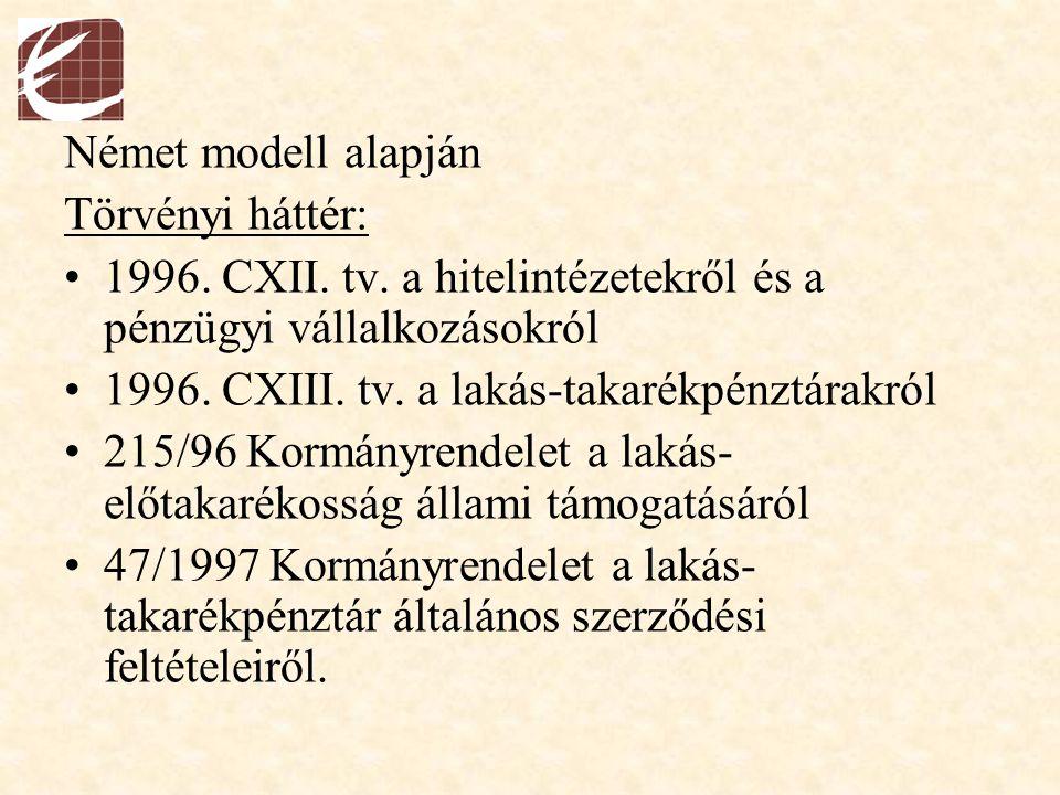 Német modell alapján Törvényi háttér: 1996. CXII. tv. a hitelintézetekről és a pénzügyi vállalkozásokról.
