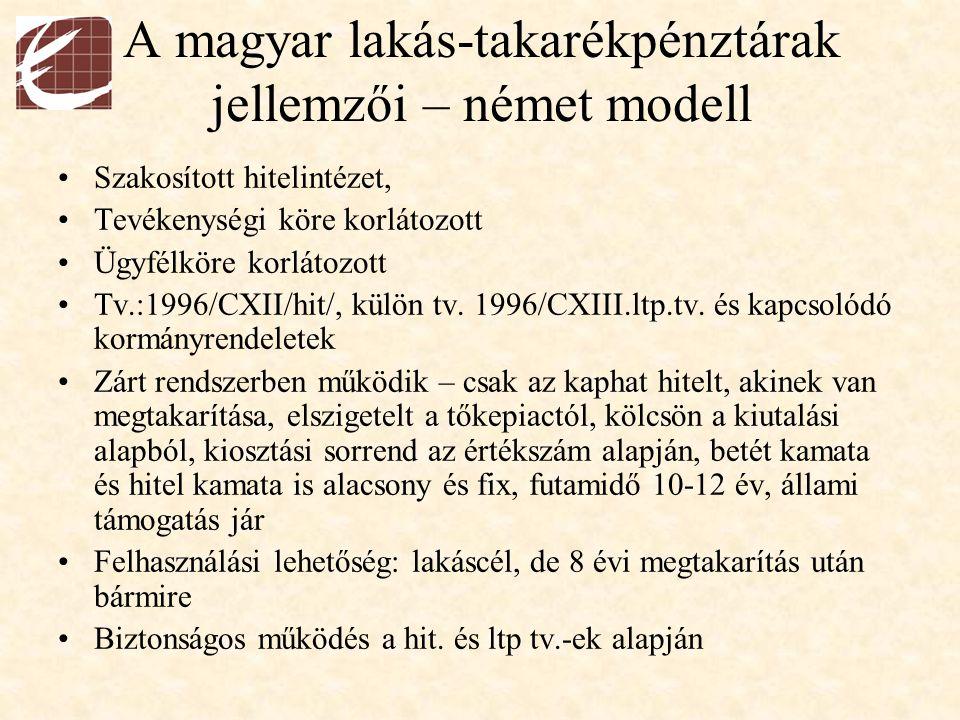 A magyar lakás-takarékpénztárak jellemzői – német modell