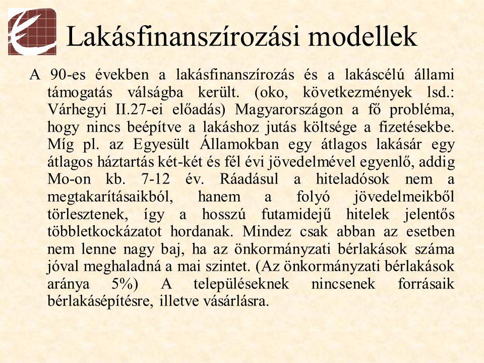 Lakásfinanszírozási modellek