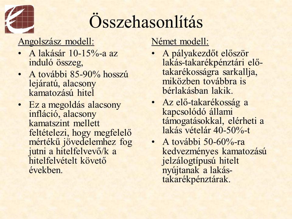 Összehasonlítás Angolszász modell: