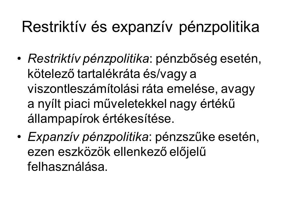 Restriktív és expanzív pénzpolitika