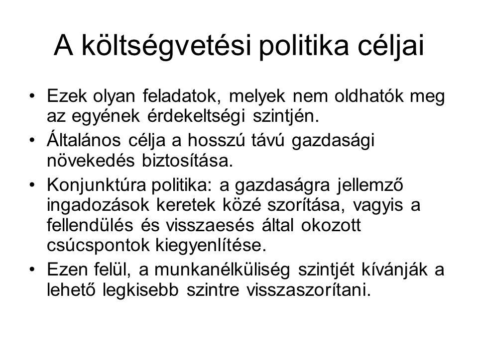 A költségvetési politika céljai
