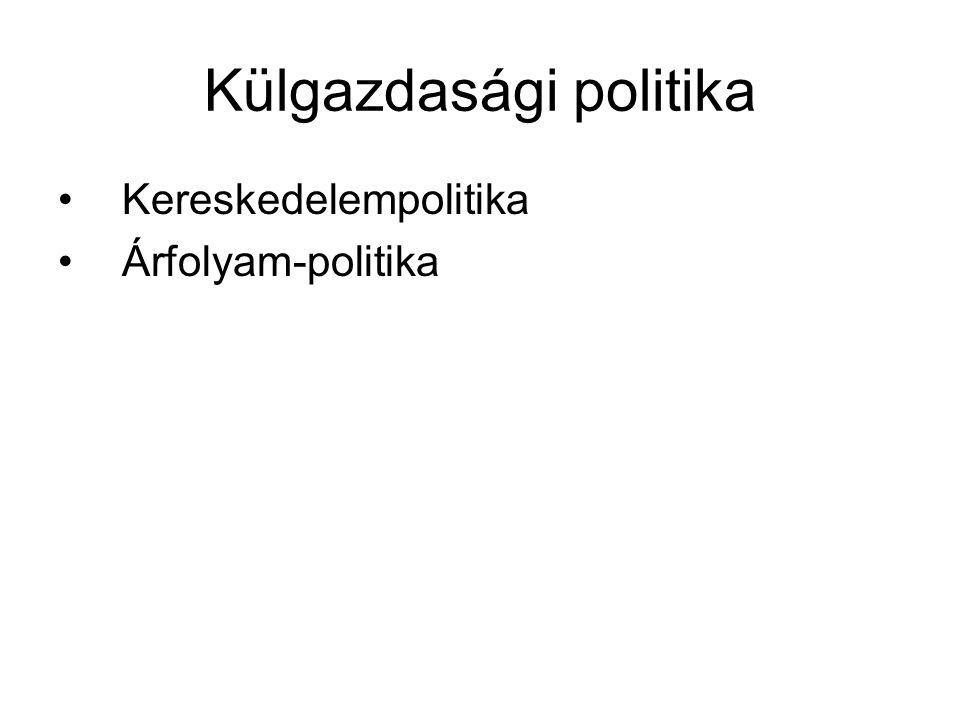 Külgazdasági politika