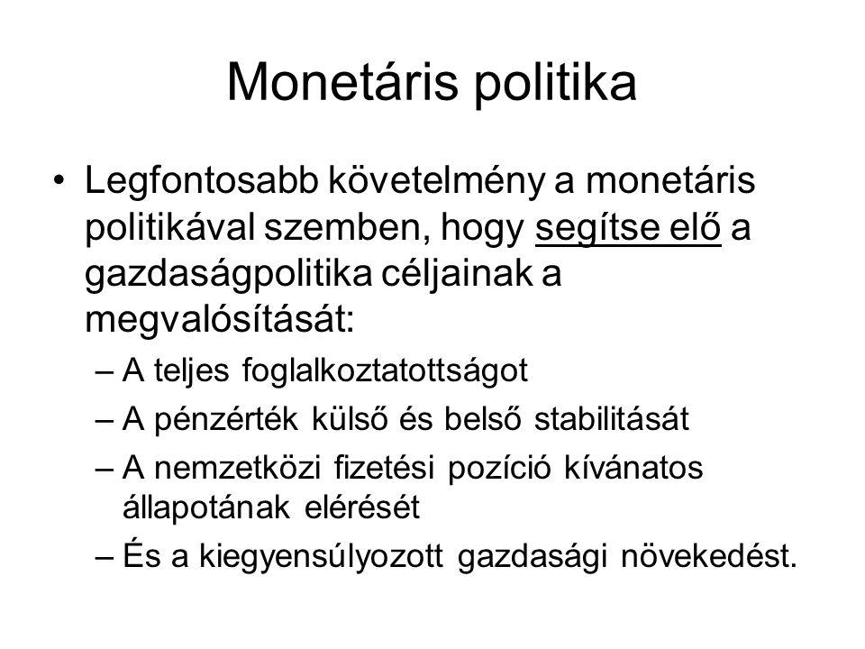 Monetáris politika Legfontosabb követelmény a monetáris politikával szemben, hogy segítse elő a gazdaságpolitika céljainak a megvalósítását:
