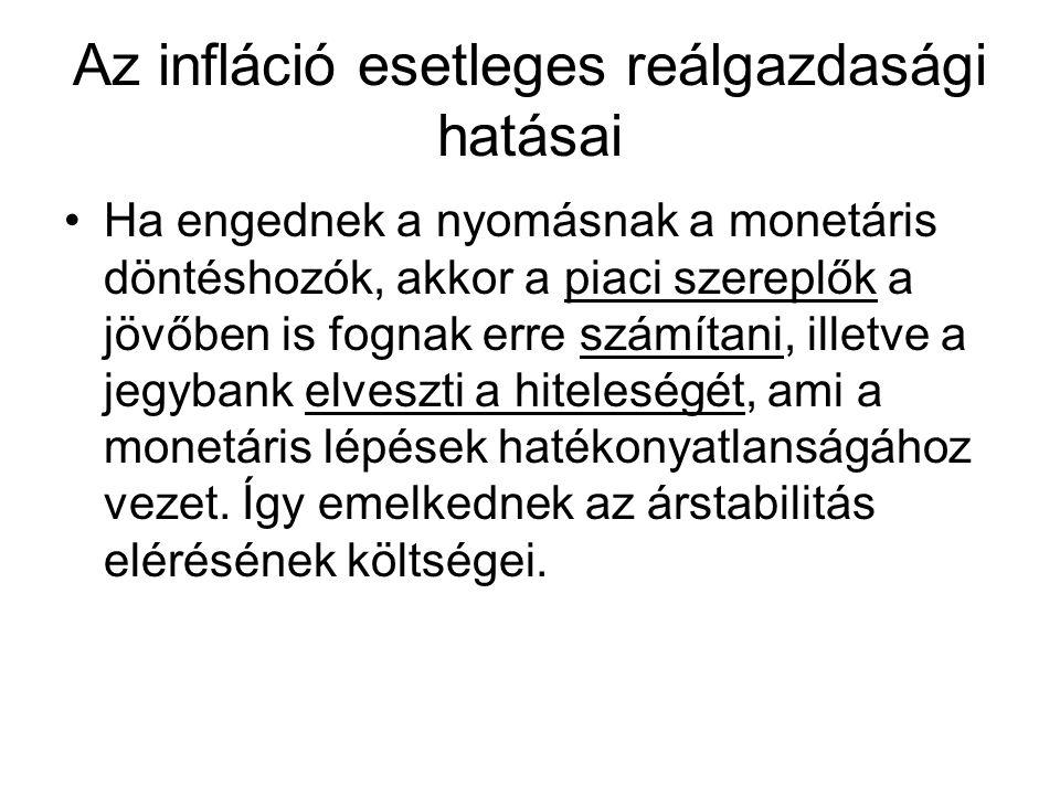 Az infláció esetleges reálgazdasági hatásai