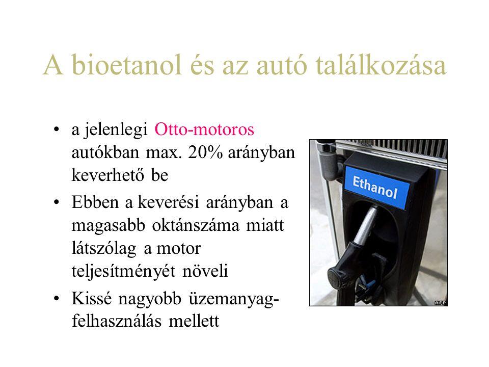 A bioetanol és az autó találkozása