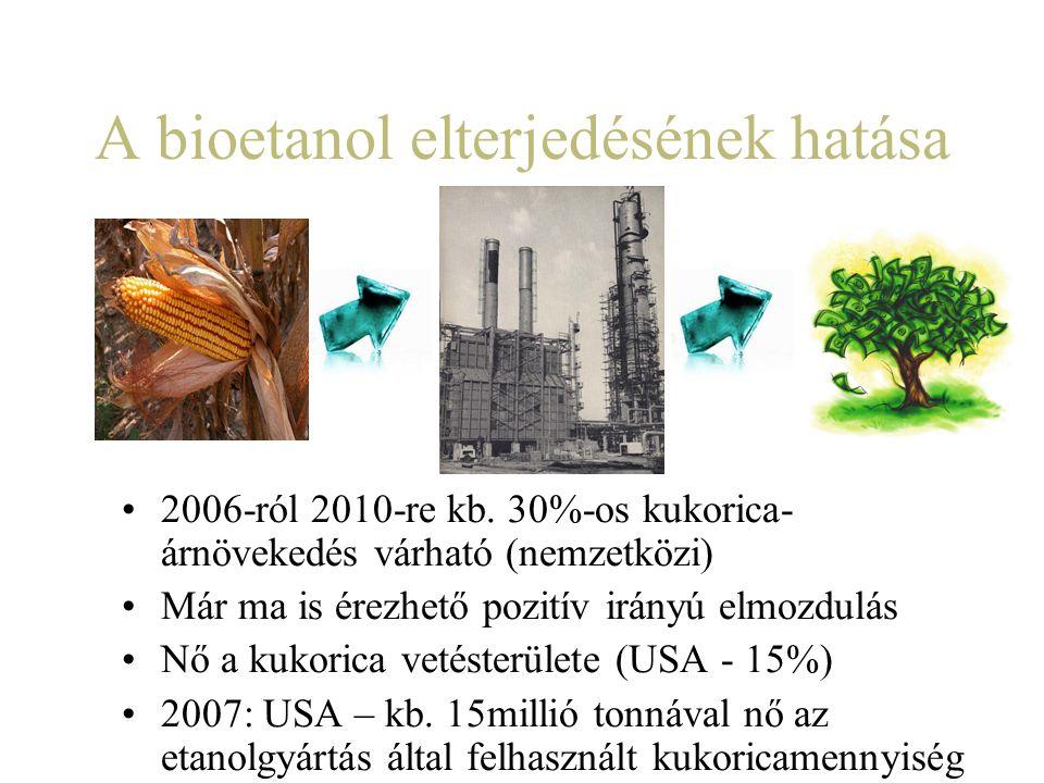 A bioetanol elterjedésének hatása