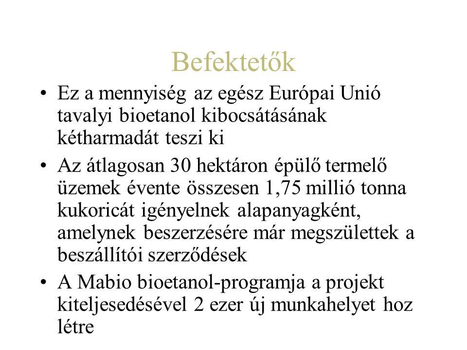 Befektetők Ez a mennyiség az egész Európai Unió tavalyi bioetanol kibocsátásának kétharmadát teszi ki.