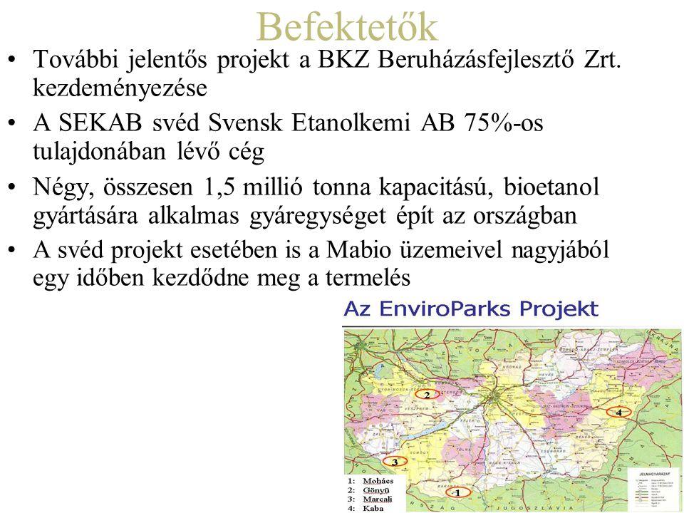 Befektetők További jelentős projekt a BKZ Beruházásfejlesztő Zrt. kezdeményezése. A SEKAB svéd Svensk Etanolkemi AB 75%-os tulajdonában lévő cég.