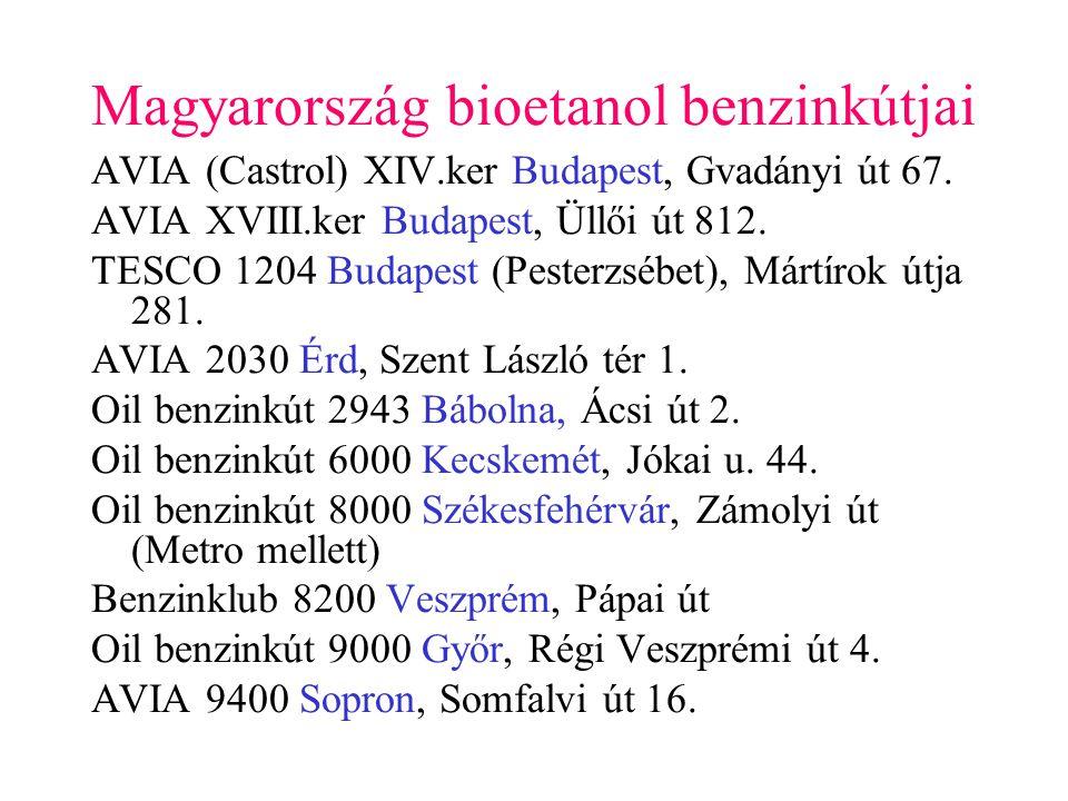 Magyarország bioetanol benzinkútjai