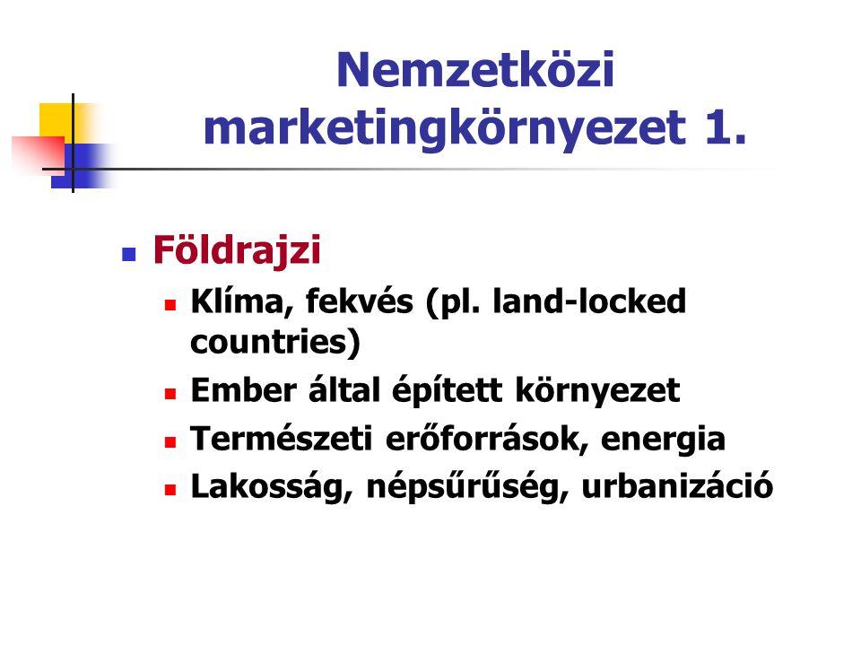 Nemzetközi marketingkörnyezet 1.