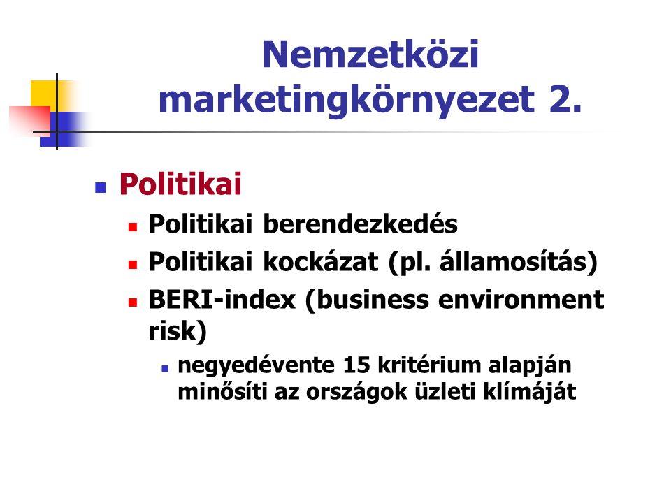 Nemzetközi marketingkörnyezet 2.