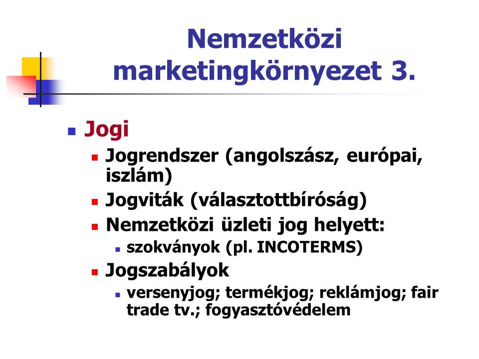 Nemzetközi marketingkörnyezet 3.