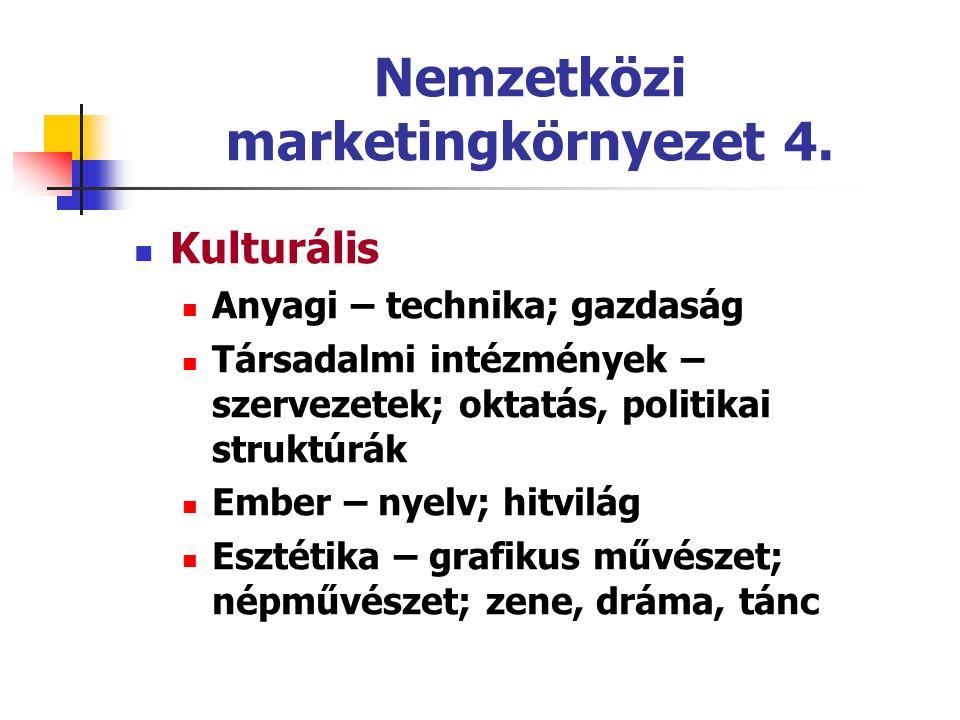 Nemzetközi marketingkörnyezet 4.