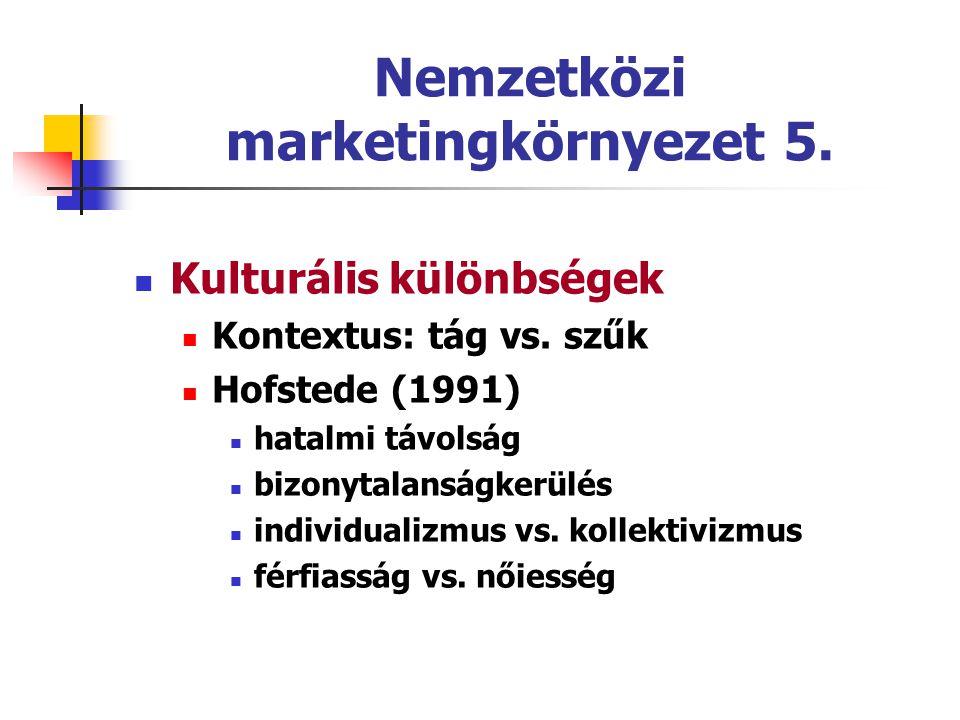 Nemzetközi marketingkörnyezet 5.