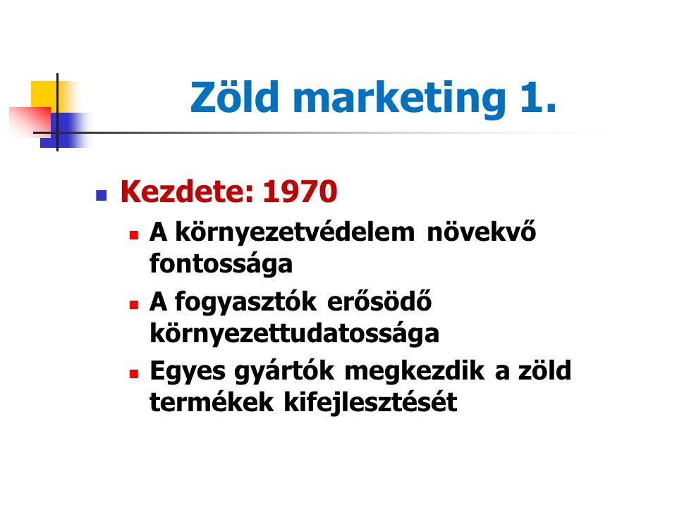 Zöld marketing 1. Kezdete: 1970 A környezetvédelem növekvő fontossága
