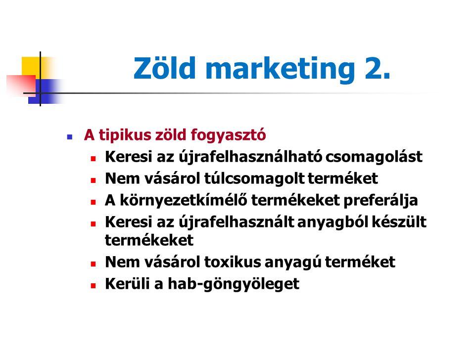 Zöld marketing 2. A tipikus zöld fogyasztó