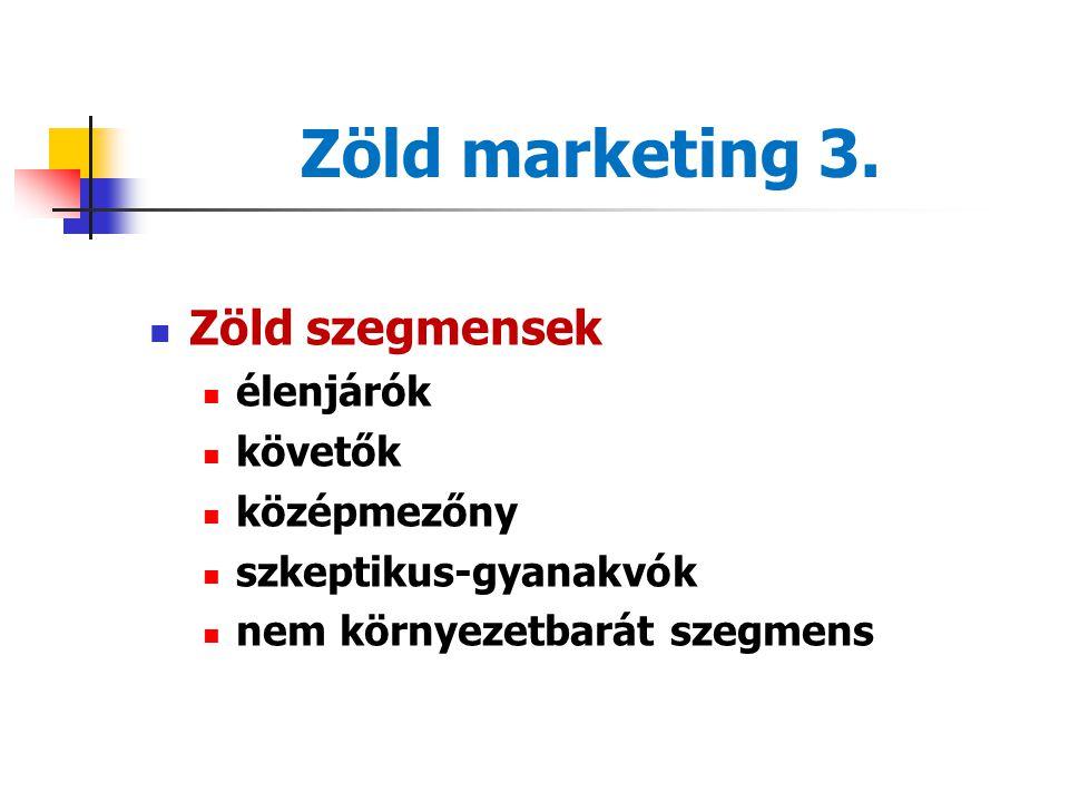 Zöld marketing 3. Zöld szegmensek élenjárók követők középmezőny