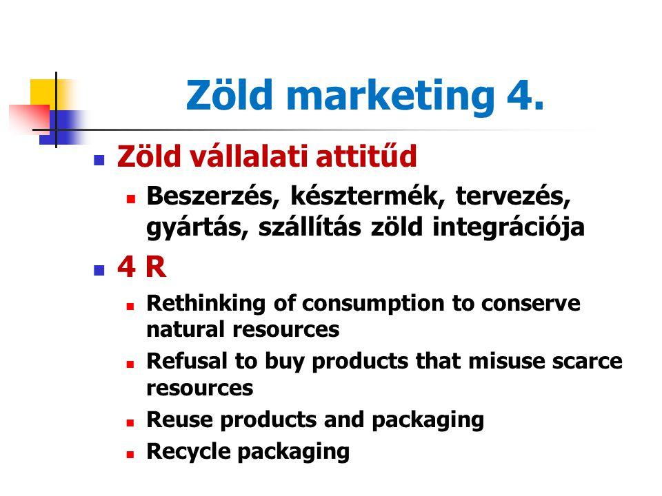 Zöld marketing 4. Zöld vállalati attitűd 4 R