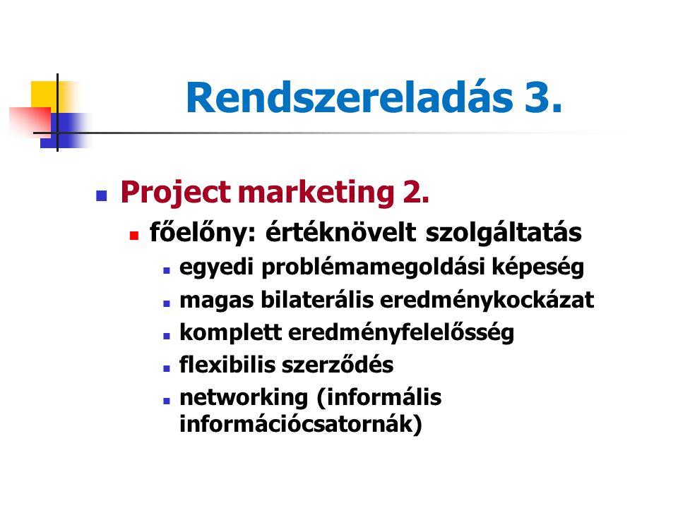Rendszereladás 3. Project marketing 2.
