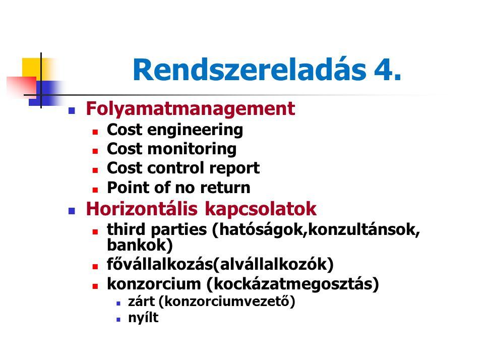 Rendszereladás 4. Folyamatmanagement Horizontális kapcsolatok
