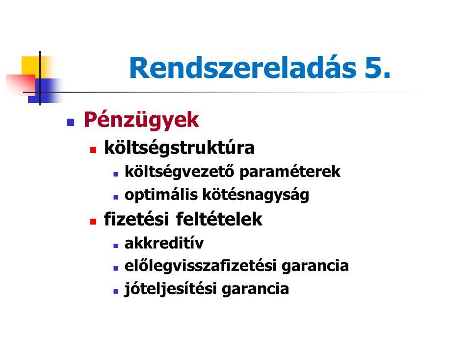Rendszereladás 5. Pénzügyek költségstruktúra fizetési feltételek