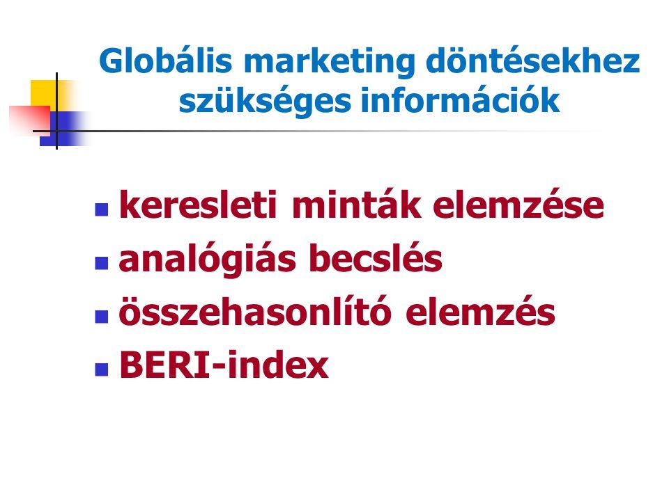 Globális marketing döntésekhez szükséges információk