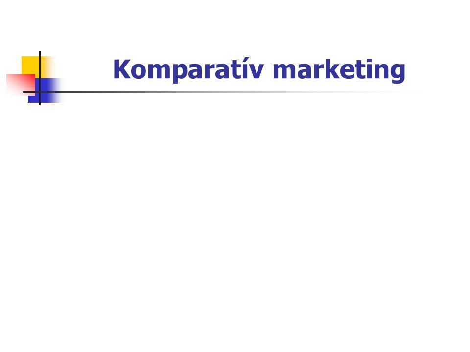 Komparatív marketing