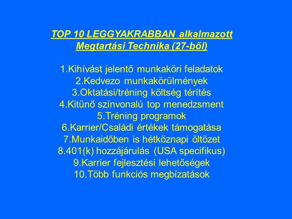 TOP 10 LEGGYAKRABBAN alkalmazott Megtartási Technika (27-ből) 1
