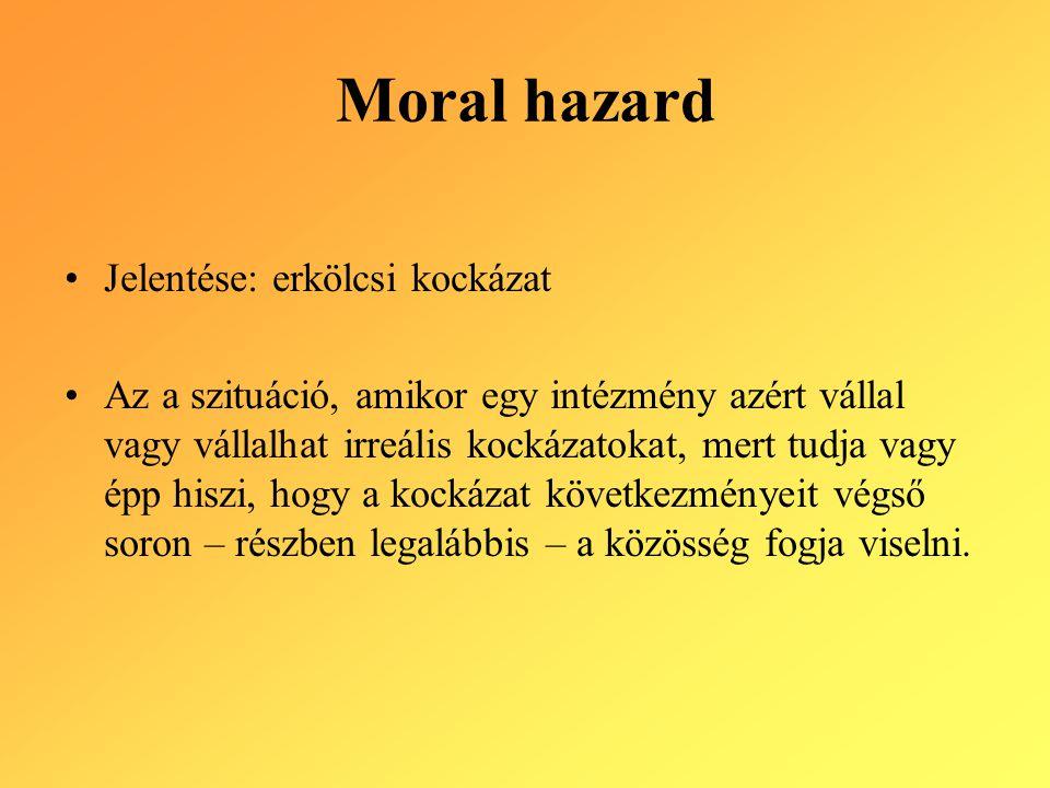 Moral hazard Jelentése: erkölcsi kockázat