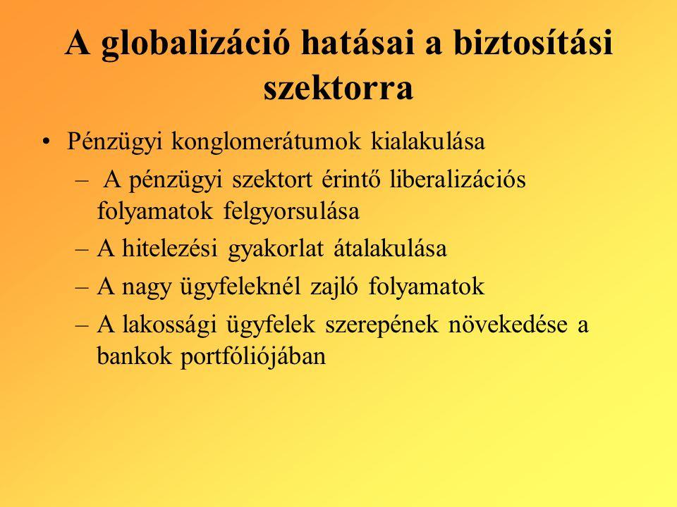 A globalizáció hatásai a biztosítási szektorra