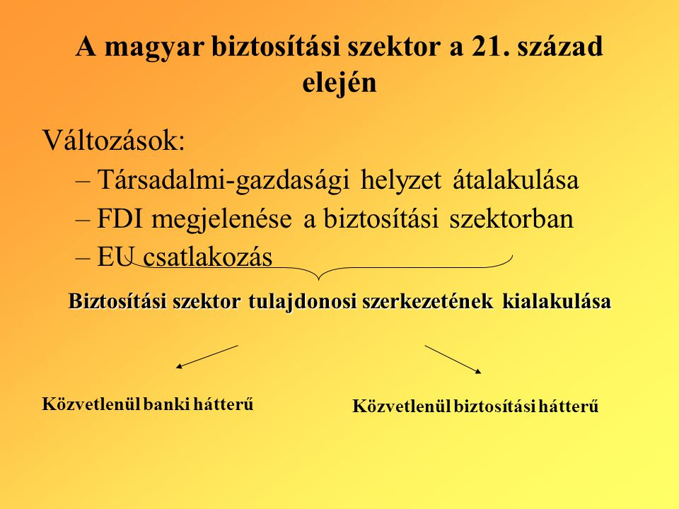 A magyar biztosítási szektor a 21. század elején