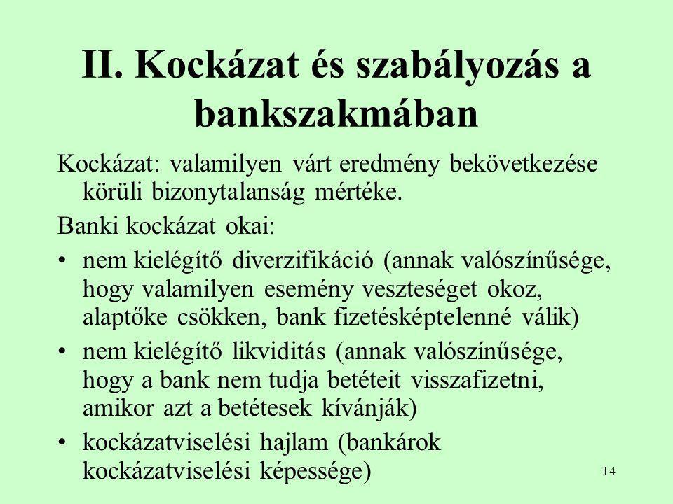 II. Kockázat és szabályozás a bankszakmában