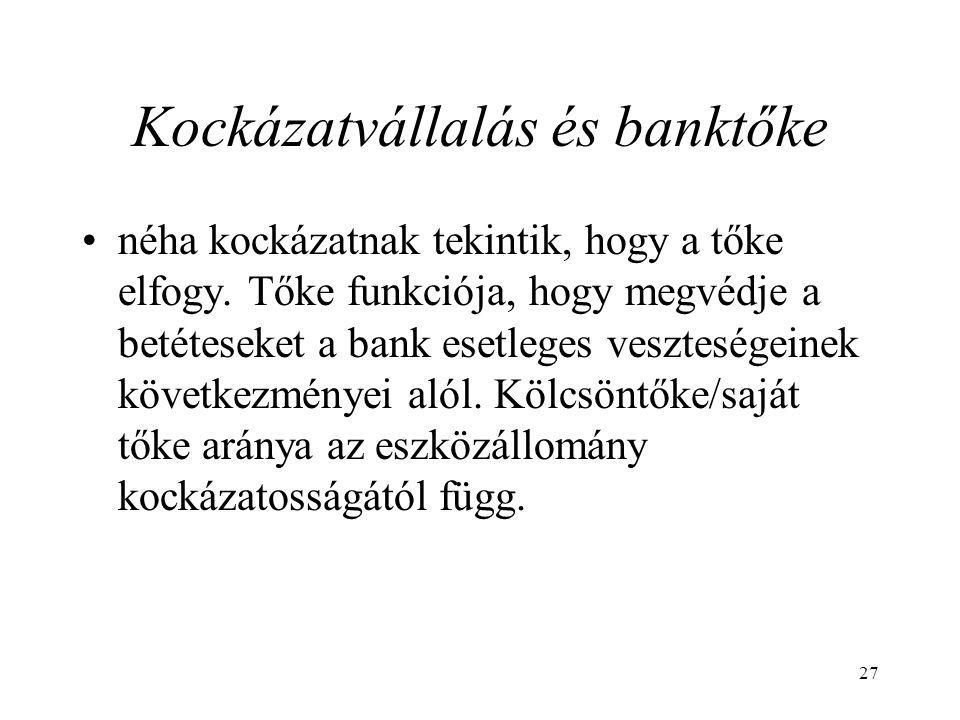 Kockázatvállalás és banktőke