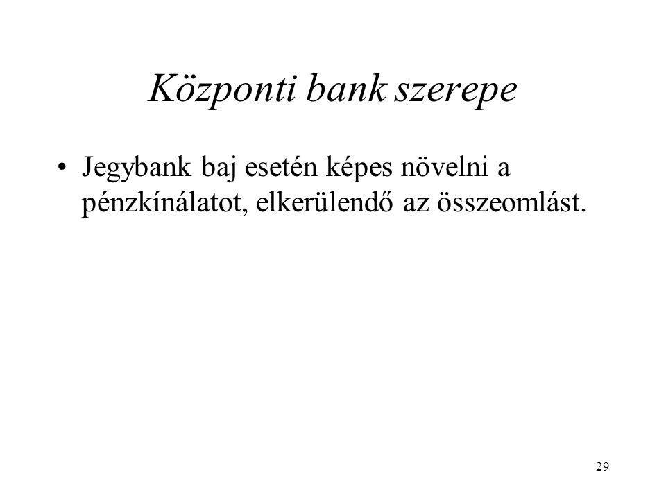 Központi bank szerepe Jegybank baj esetén képes növelni a pénzkínálatot, elkerülendő az összeomlást.