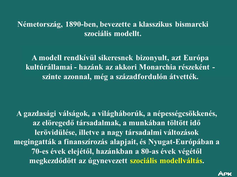 Németország, 1890-ben, bevezette a klasszikus bismarcki szociális modellt.