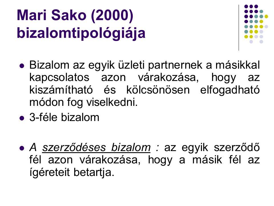 Mari Sako (2000) bizalomtipológiája