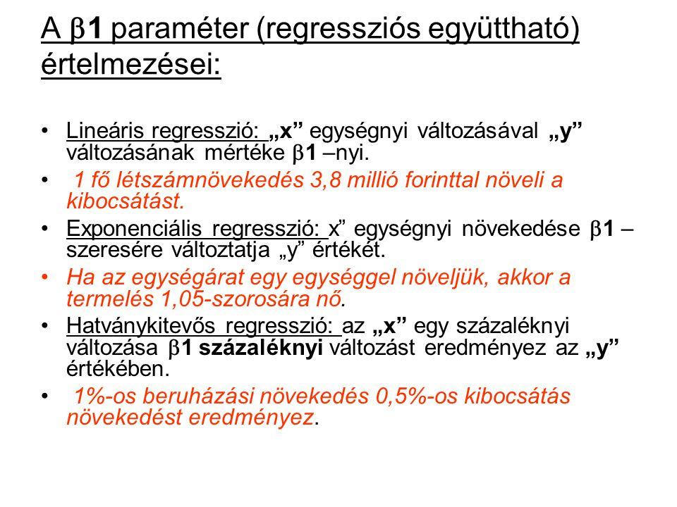 A 1 paraméter (regressziós együttható) értelmezései: