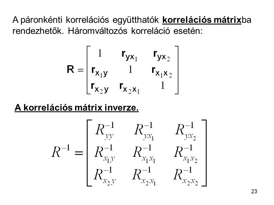A korrelációs mátrix inverze.