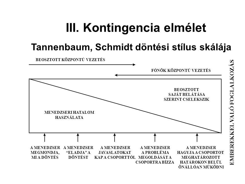III. Kontingencia elmélet Tannenbaum, Schmidt döntési stílus skálája