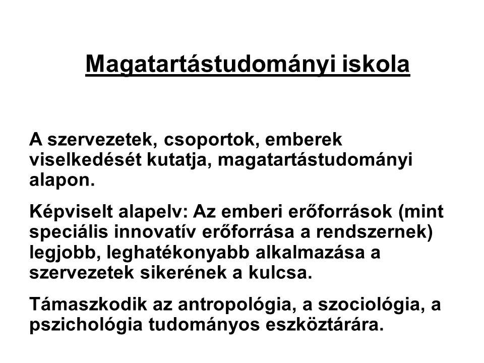 Magatartástudományi iskola