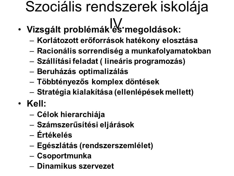 Szociális rendszerek iskolája IV.