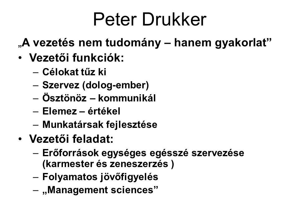 """Peter Drukker """"A vezetés nem tudomány – hanem gyakorlat"""